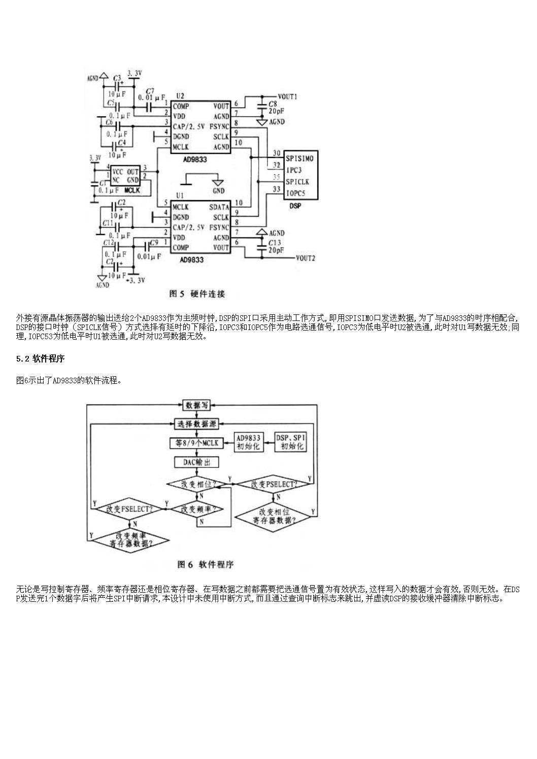 ad9833型高精度可编程波形发生器及其应用