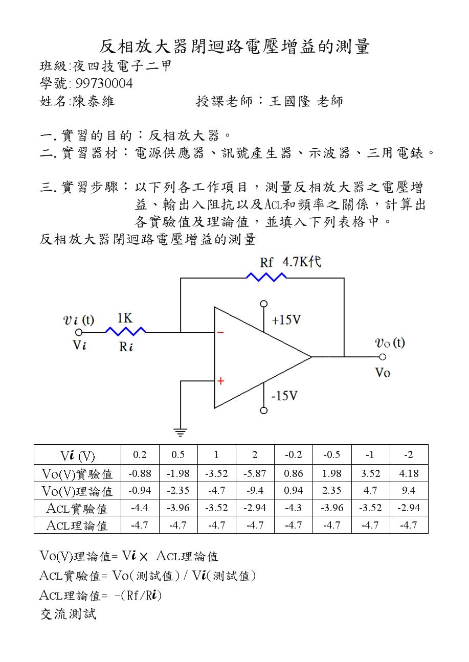 反相放大器闭回路电压增益的测量