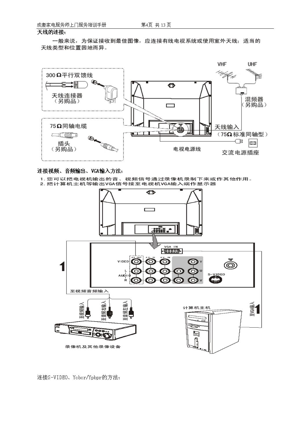 成套家电服务师培训手册—crt彩电