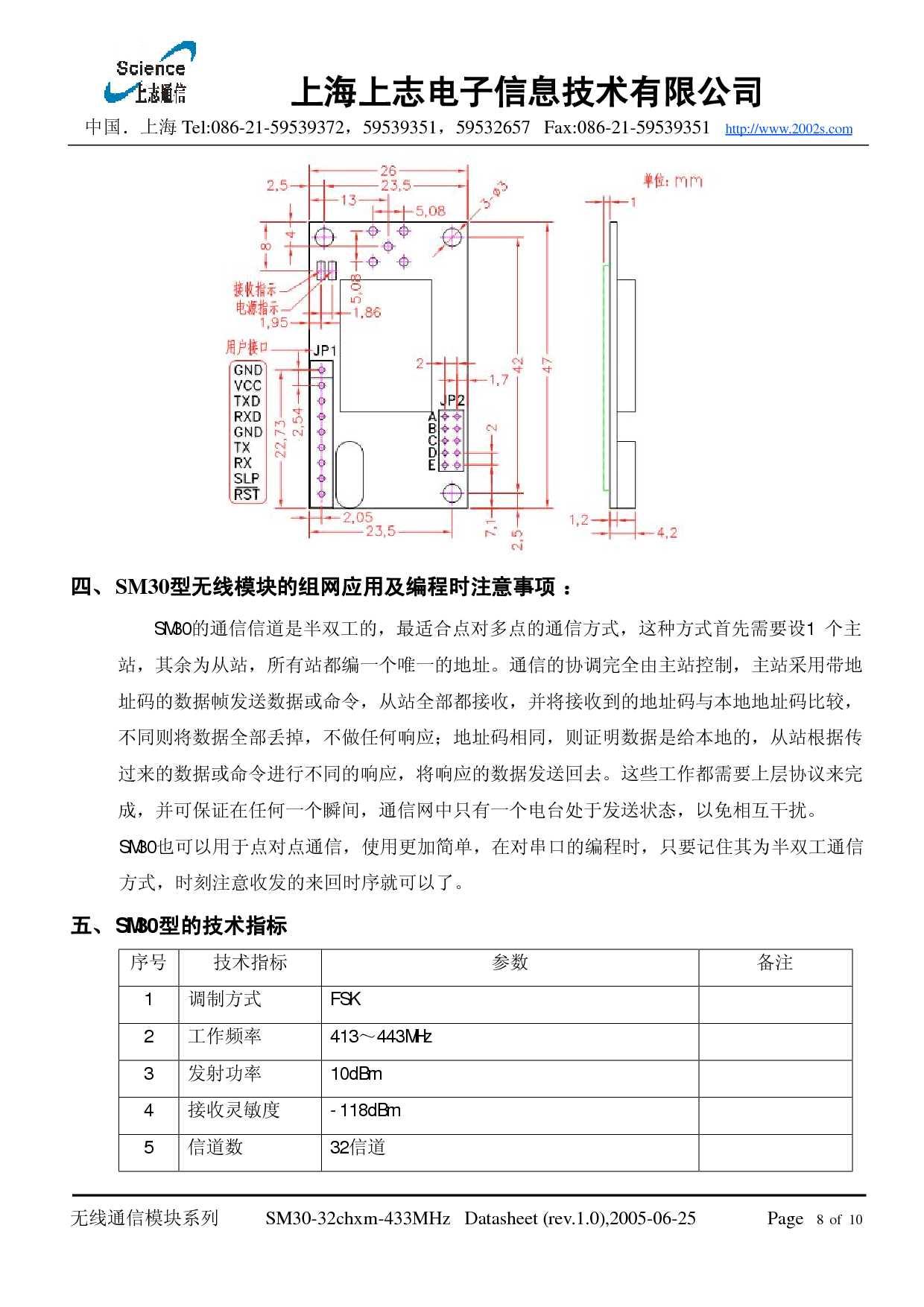 10mw_32信道433mhz微功率 休眠型无线串口通信模块