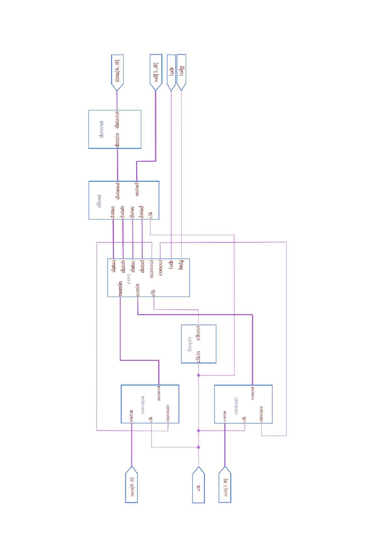 eda课程设计报告 - 电子密码锁设计实验