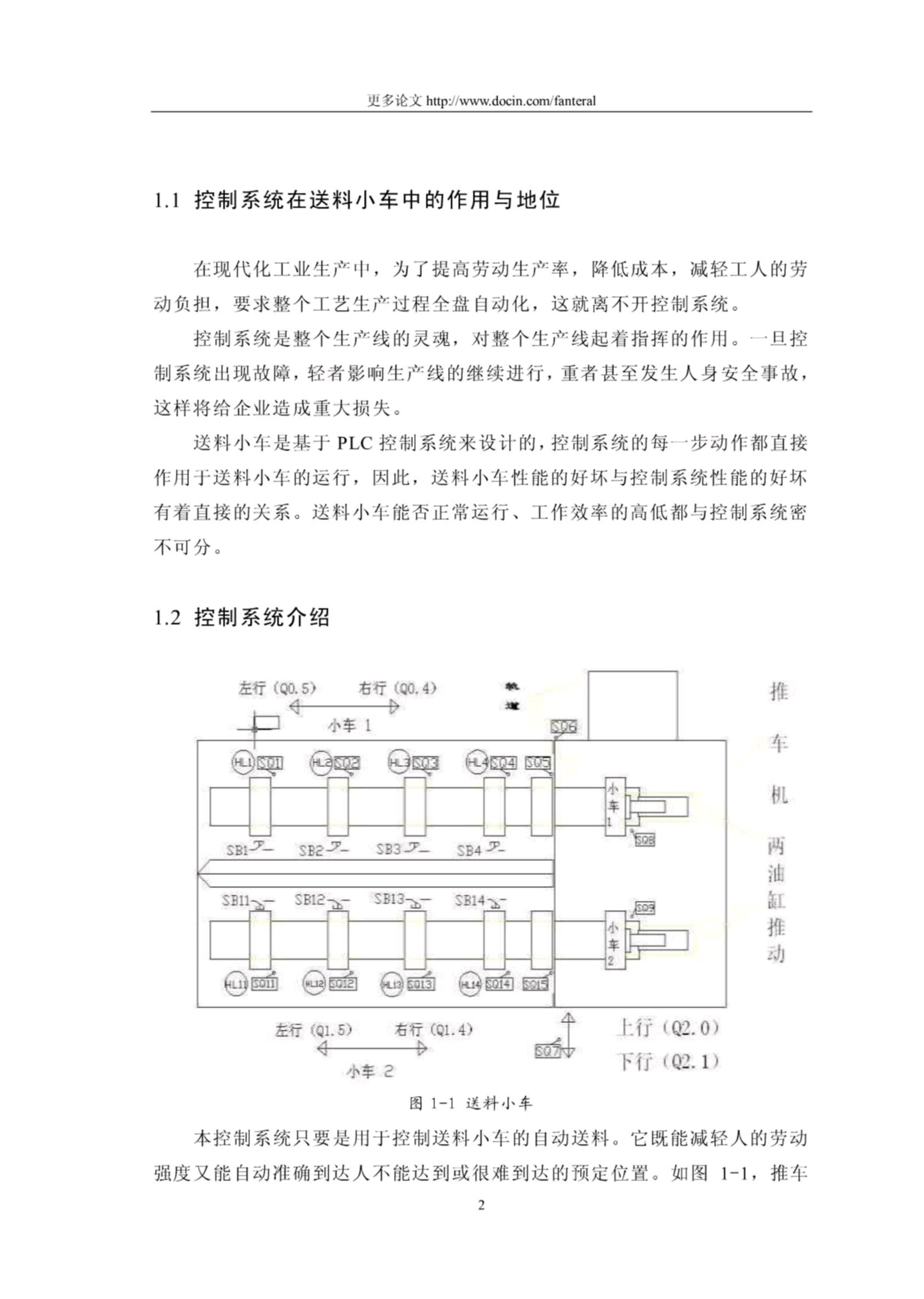 基于plc的自动送料小车控制设计-毕业论文
