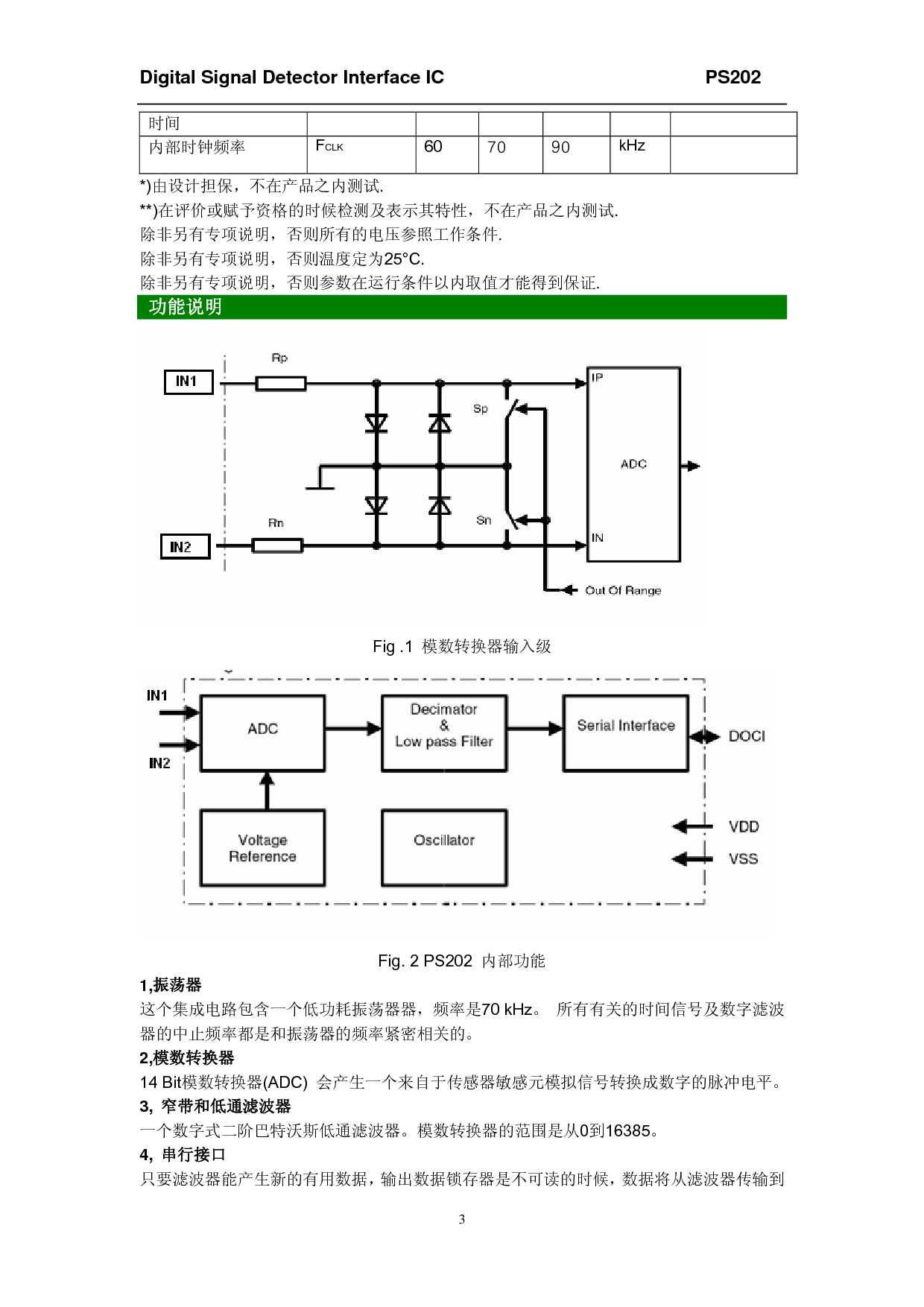 传感器信号检测及数字处理接口电路 ps202