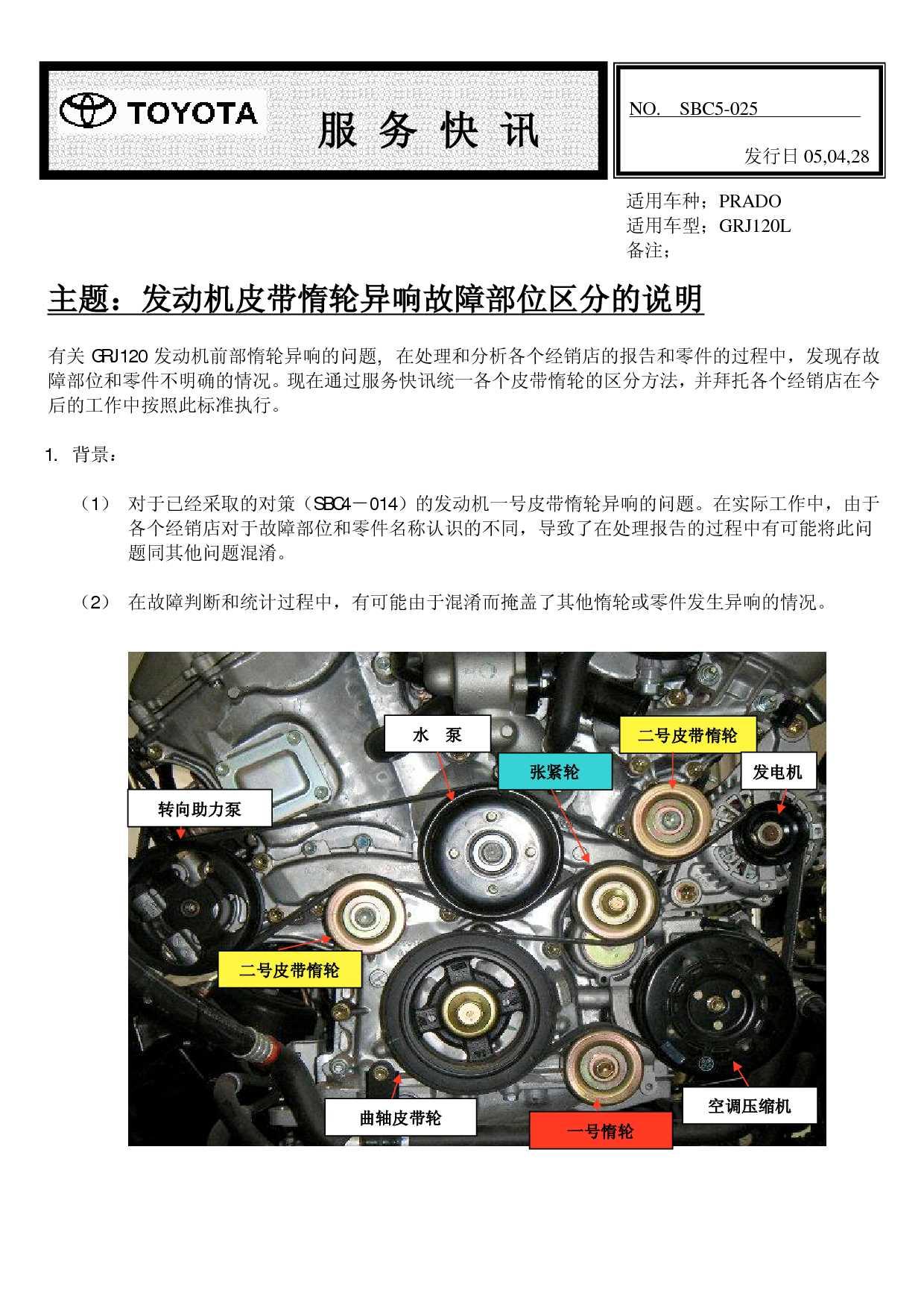 sbc5-025 普拉多发动机皮带惰轮异响故障部位区分的说明